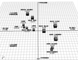 political_matrix